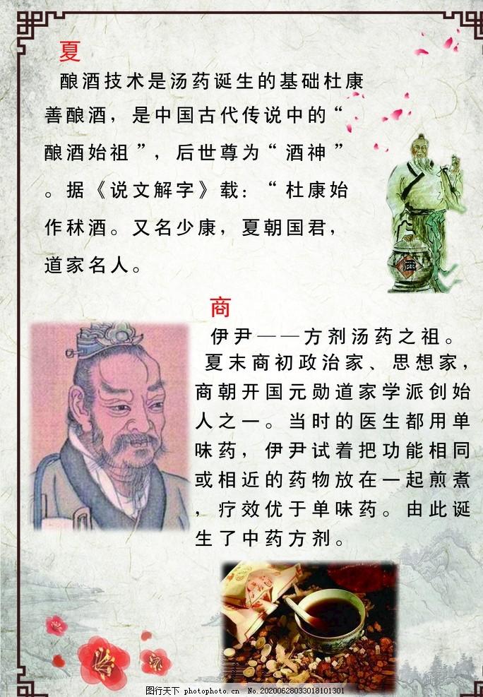 中医历史,中医传统,中医海报,中医展板,中医历史长廊,中医文化长廊,设计